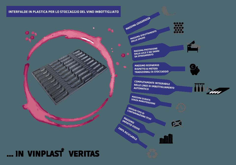 infografica-vinplast