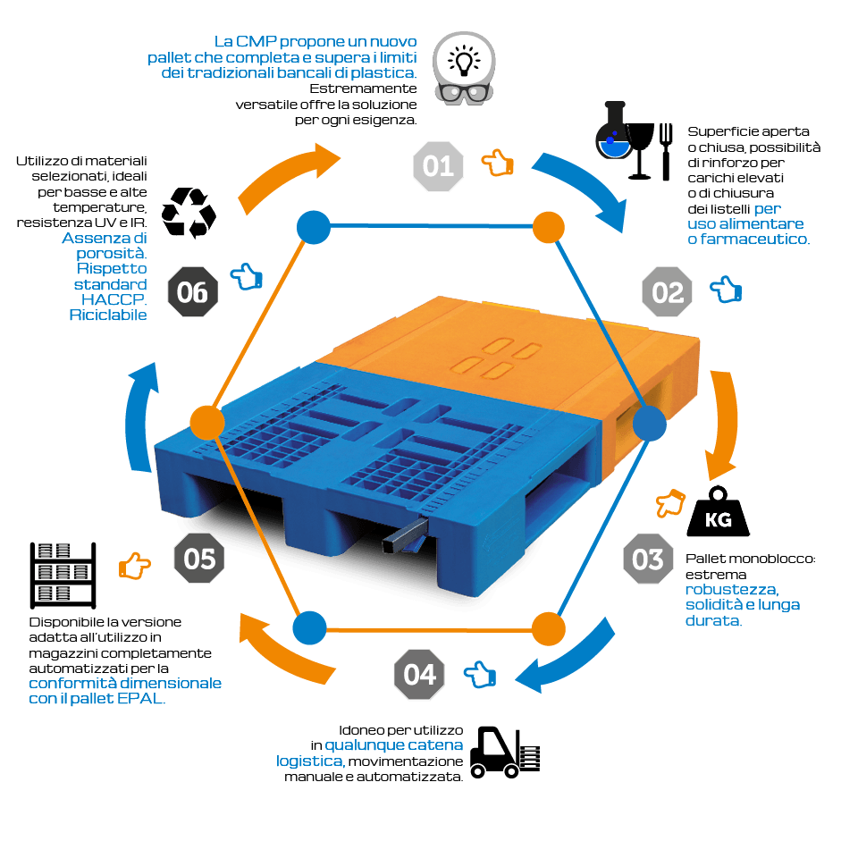 infografica-vipall